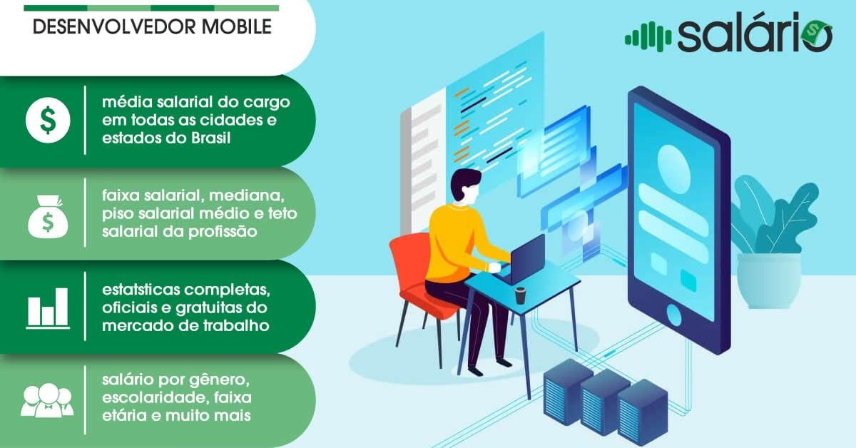 Desenvolvedor Mobile Salario