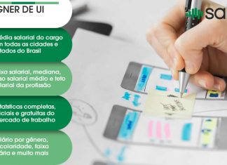 Designer de UI – Salário – Rio de Janeiro, RJ