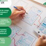 Salário Designer de UX