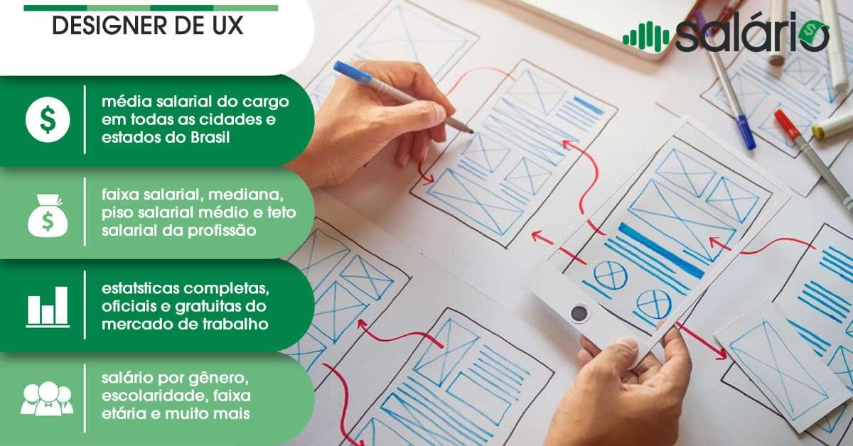 Designer de UX