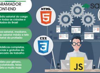 Programador Front-End – Salário – Campinas, SP