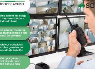 Controlador de Acesso – Salário – Belo Horizonte, MG