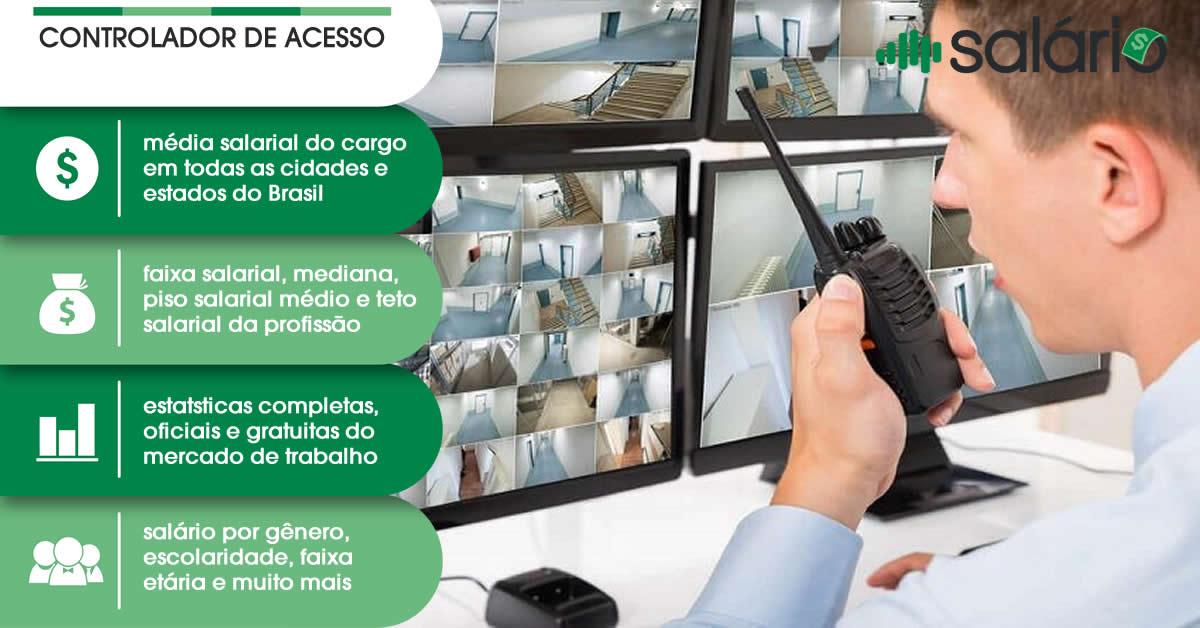 Controlador de Acesso – Salário – Curitiba, PR