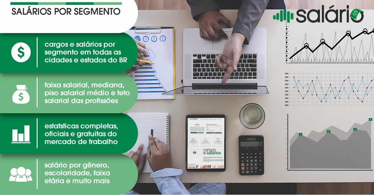 Comércio atacadista de componentes eletrônicos e equipamentos de telefonia e comunicação – Salários – Rio de Janeiro