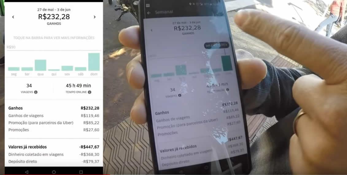 Quanto ganha Uber Eats de bicicleta