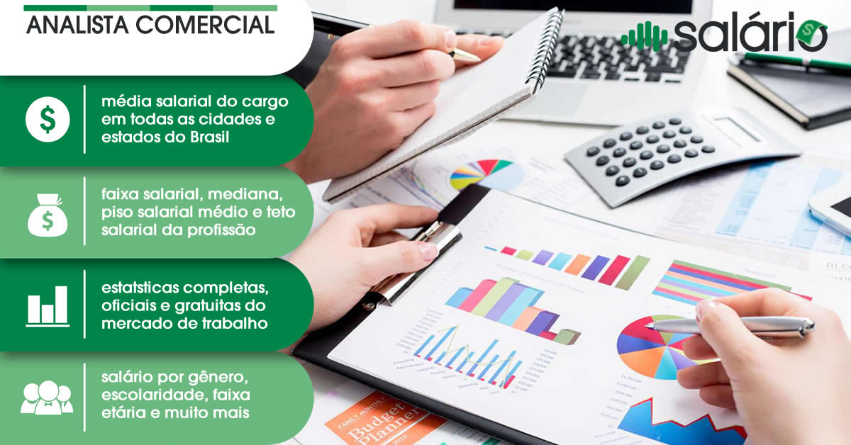 Salário e mercado de trabalho para Analista Comercial