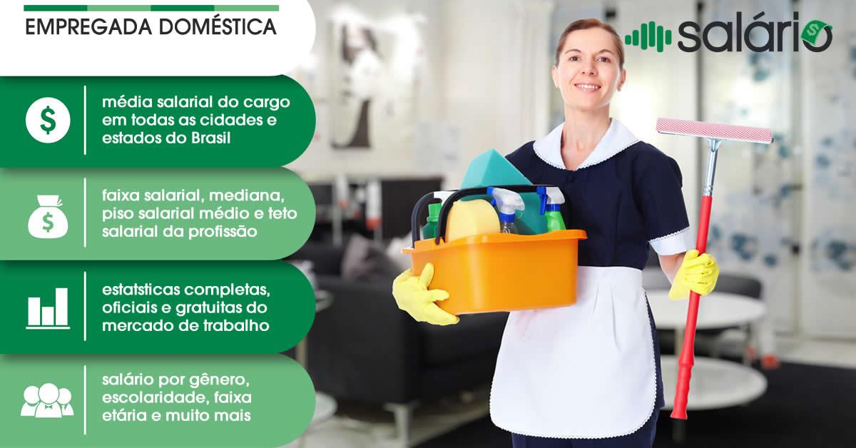 Salário e mercado de trabalho para Empregada Doméstica